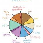 Bbay Statistics!