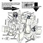 Plastic Bag Free poster